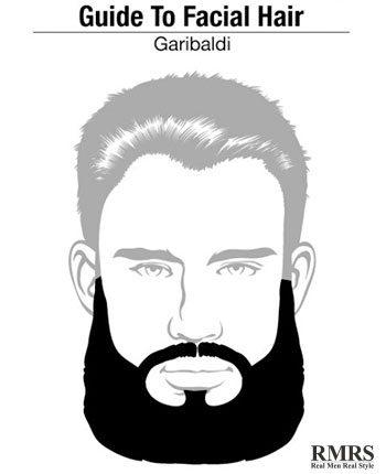 Tremendous The Garibaldi Beard A Beard Style That Allows Natural Growth Short Hairstyles Gunalazisus