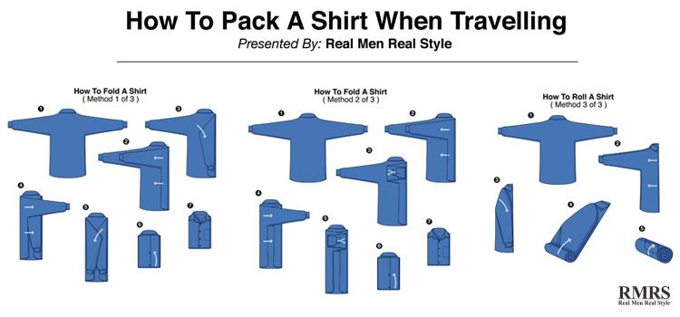 How to fold a men 39 s dress shirt travel tips for folding for Best way to pack shirts