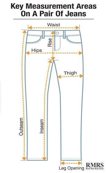 Best Mens Straight Leg Jeans