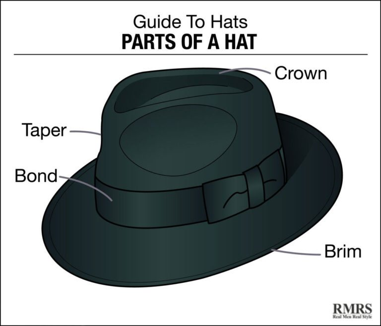 9 Classic Hat Styles For The Modern Man  276d4c25214f