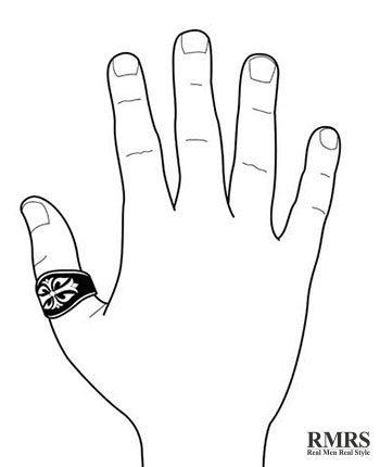 5 The Thumb