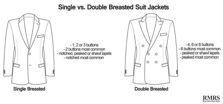 What's The Difference Between A Single & Double-Breasted Suit Jacket?