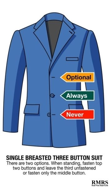a061f3760 Suit Buttoning Rules For Men | Right Vs Wrong Way To Button Your ...