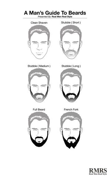 20 Beard Styles | An Overview of the Different Beards