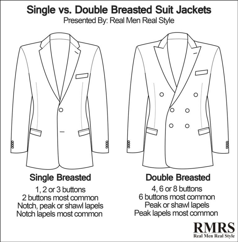 10 Suit Jacket Style Details Men Should Know