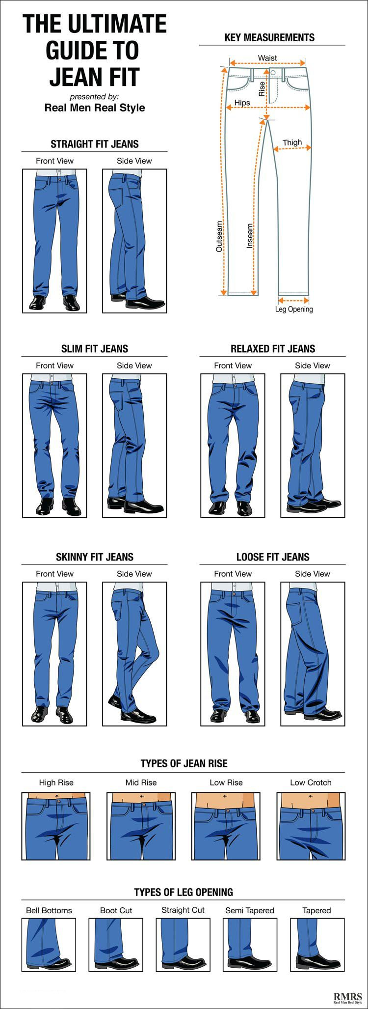How Jeans Should Fit Man S Guide To Jean Style Options New Infographic