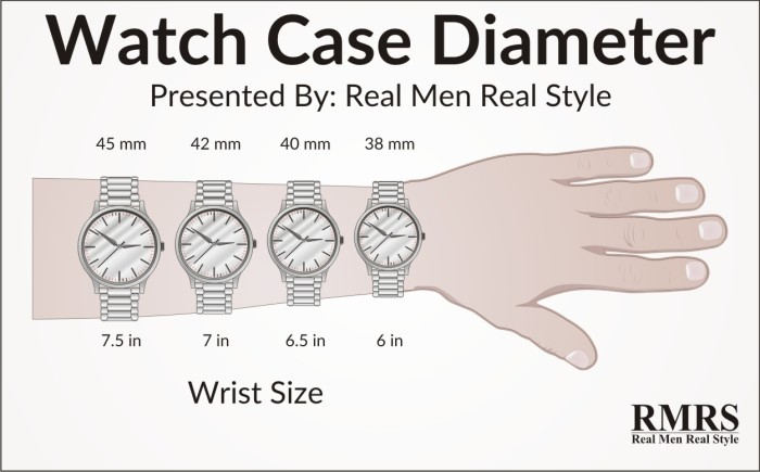 Watch Sizes Guide - How To Buy The Right Watch For Your Wrist Size